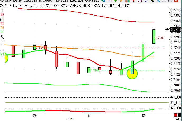 35pips trading EURO