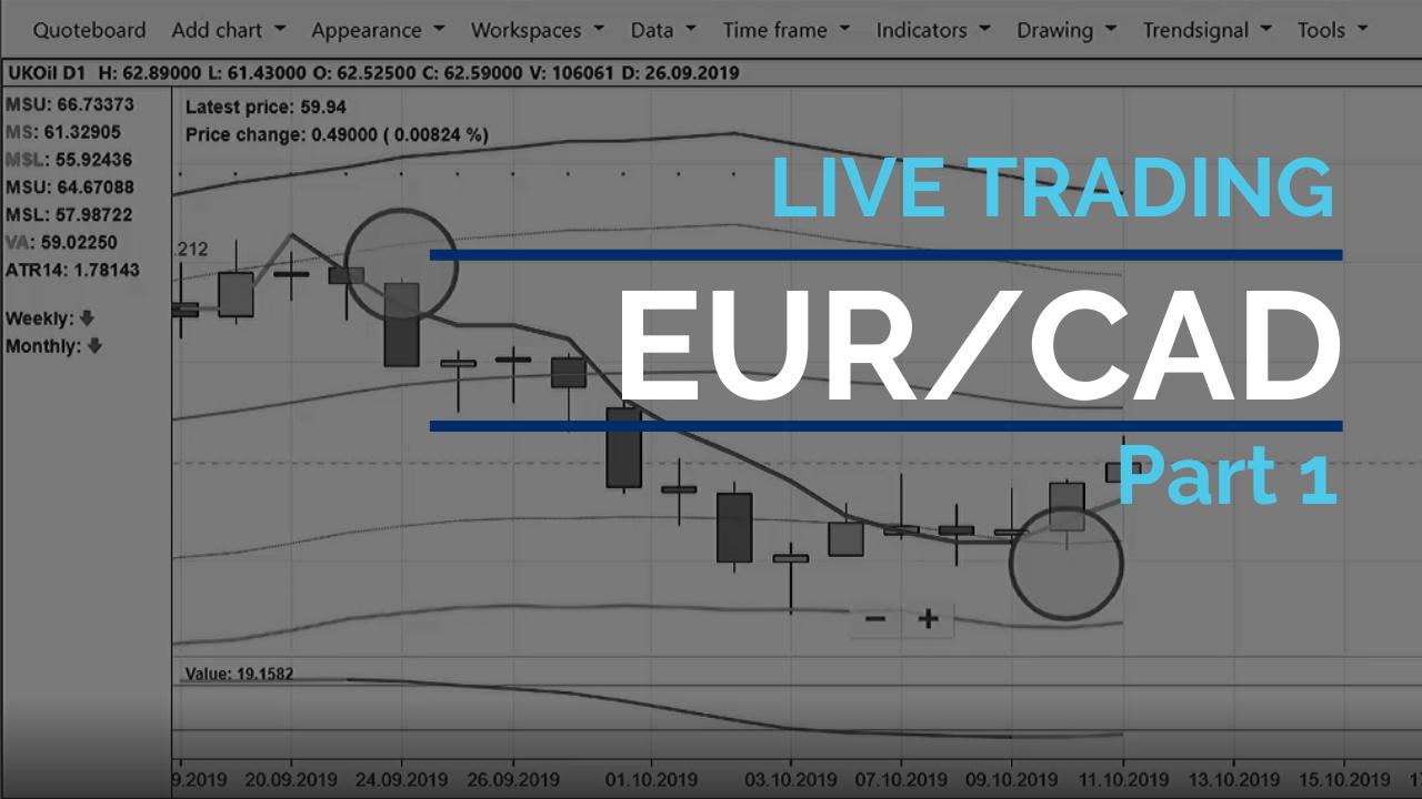 Live EURCAD Trade – Part 1