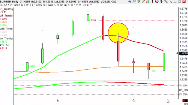 Check out this great trade on GBP/AUD