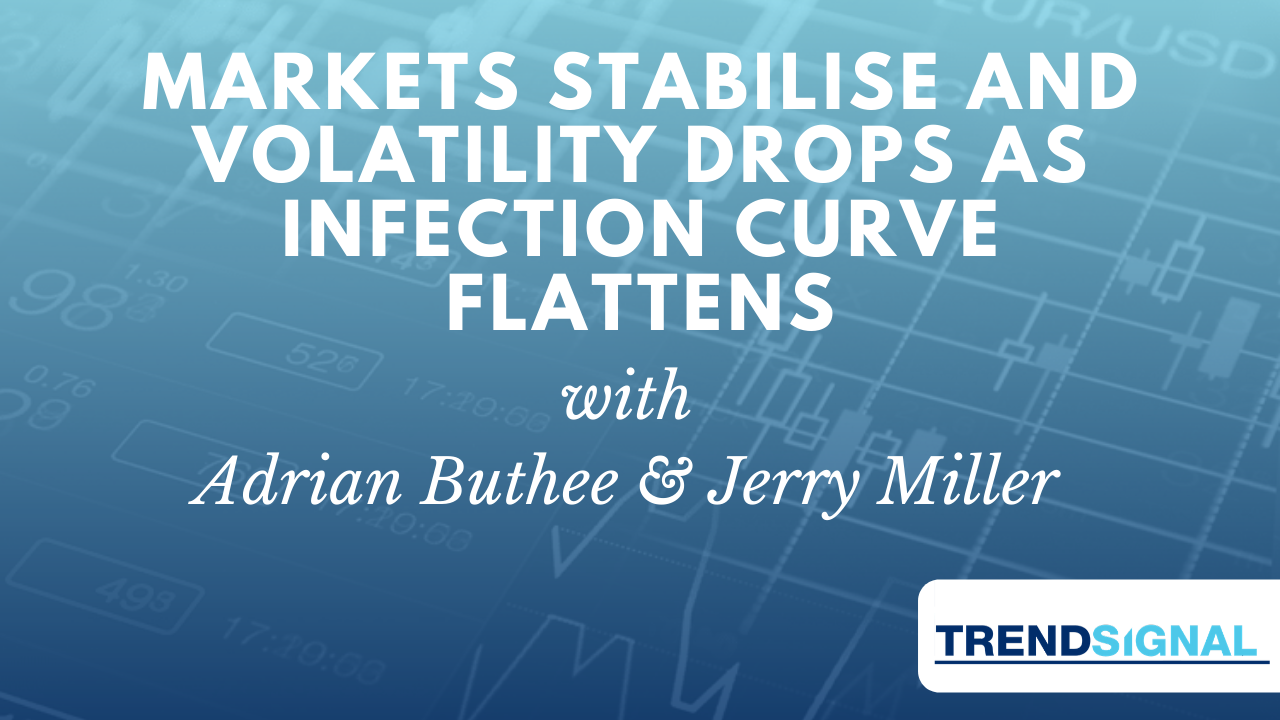 Markets Stabilise and volatility drops as infection curve flattens