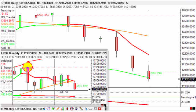 This trade on Friday 31st August, with a 137 pip target....